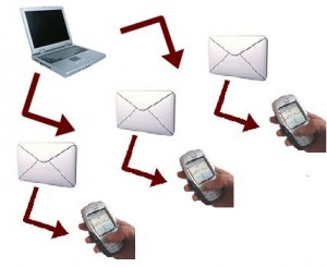 bulk-sms-services-india-pc2sms
